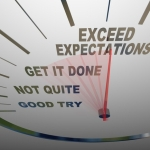 barometer of expectations